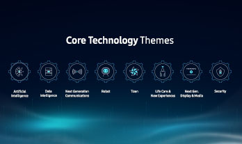 Background menu image - Research Areas. Core Technology Themse - artificial intelligence, data intelligence, next generation communications, robot, tizen, lifecare wellness, next generation visual technology, security