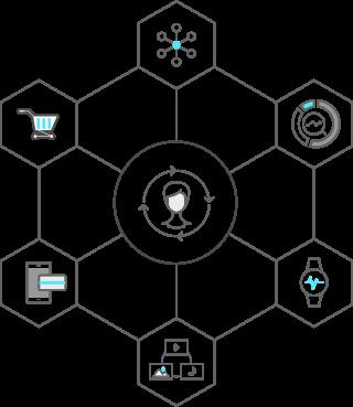 Automatic Data Analytics Technologies
