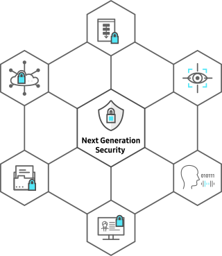 In the center is the Security icon with six icons showing a computer and analysis graph, etc., around it. A lock is drawn on all six icons.