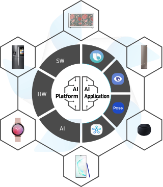 In the center is the Tizen RT icon with icons showing a speaker house, washing machine, TV, refrigerator, and smart watch, around it. The Tizen RT icon is surrounded with Security and Relability.