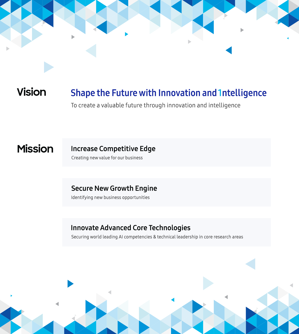 Vision : Shape the Futrue with Innovation and 1ntelligence. To create a valuable future through innovation and intelligence. Mssion : Increase Competitive Edge. Creating new value for our business. Secure New Growth Engine. Identifying new business opportunities. Innovate Advanced Core Technologies. Securing world leading AI competencies & technical leadership in core research areas.