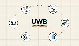 [Interview] Meet the Engineers Responsible for the Global Standardization of UWB