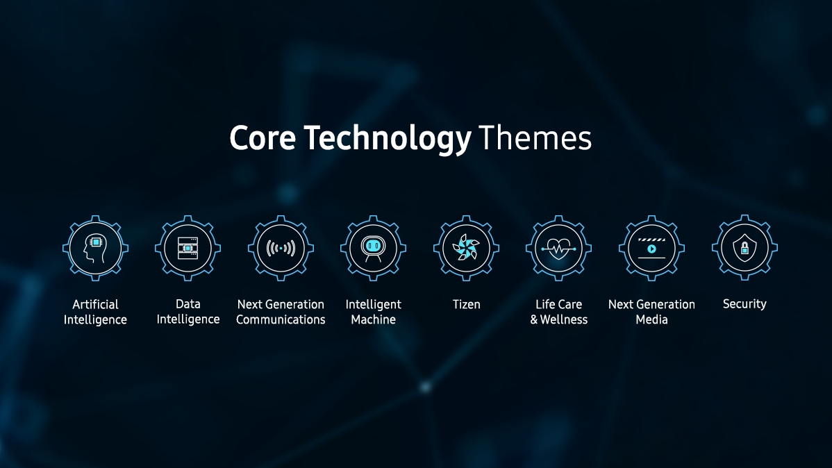 Core Research Themes